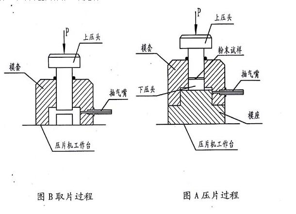 hf-2红外压片模具