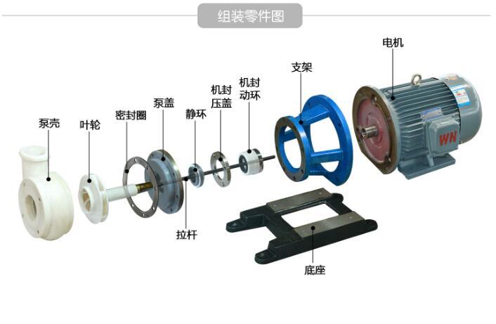 PF<strong>耐腐蚀卧式离心泵</strong>组装零件图
