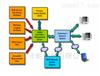 ICMS3腐蚀管理系统